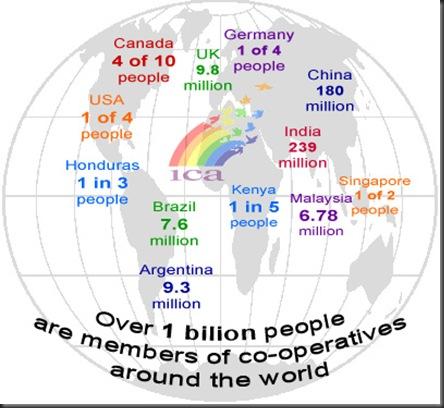 memberstats-globe-Cooperatives[1]