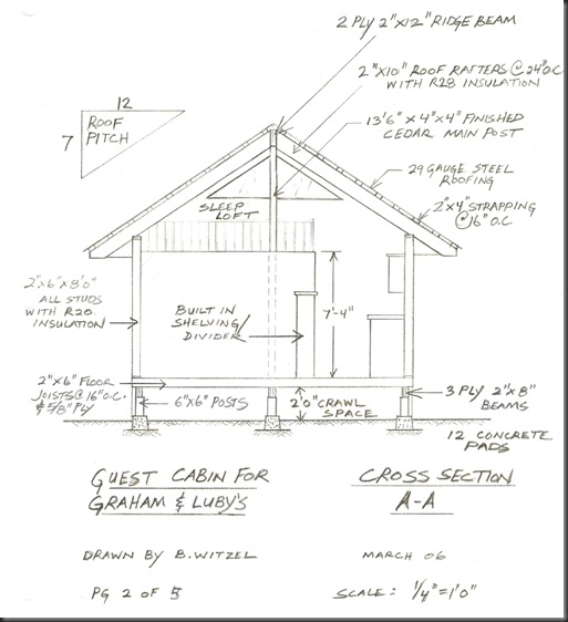 Cabins 12 x 24 plans joy studio design gallery best design for Rona garage plans