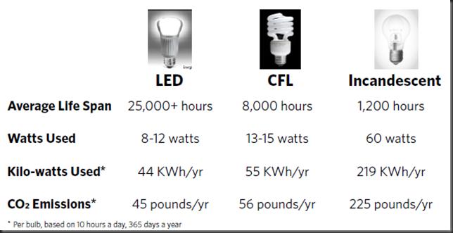 lighting-chart[1]