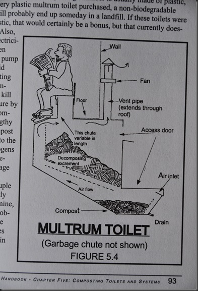Diagram of Compost toilet from The Humananure Handbook - written by Joe Jenkins
