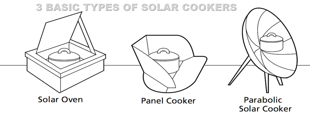 solar_cooker_illustrations