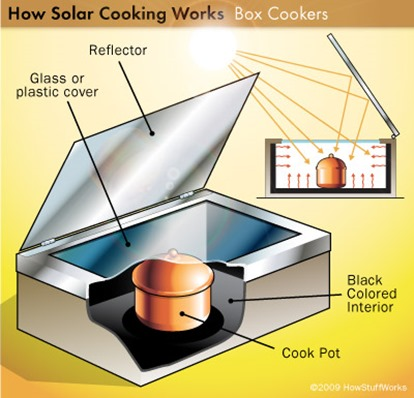 solar-cooking-2