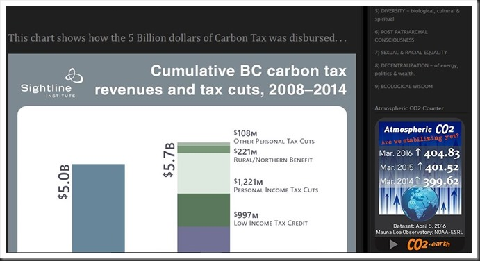 BC Carbon fee disbursements 2